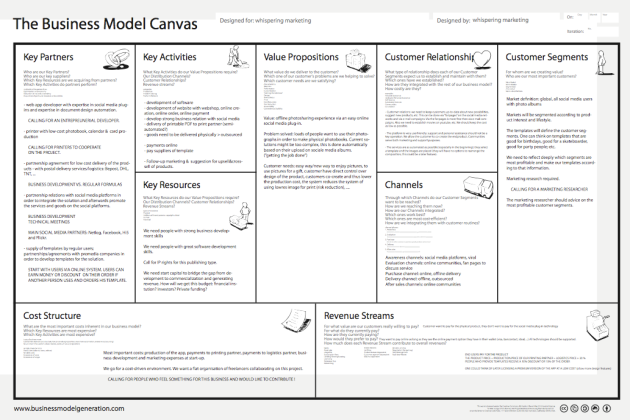 Business model generation by using the BM canvas