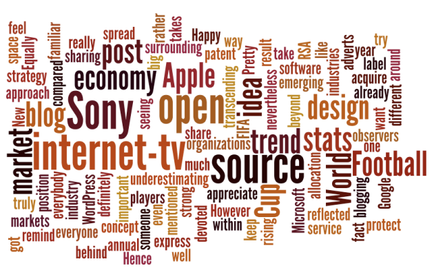 Tag cloud generated with Wordle - based on all words on this blog