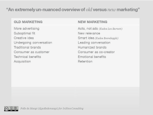 Old versus New Marketing - Insites Consulting / Bits of Polle Demaagt