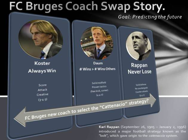 FC Bruges Coach Swap Story. On Strategy, Leadership and Branding.