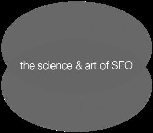 SEO, Search Engine Optimization.